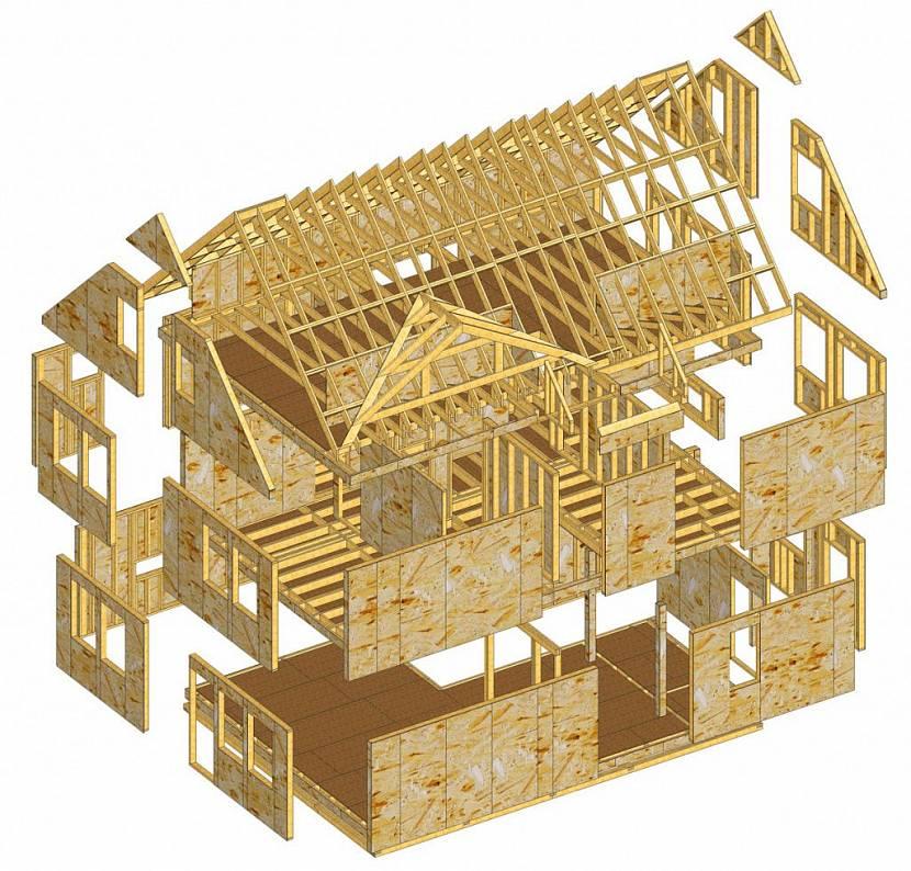 домокомплект для строительства