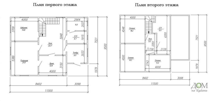 sip-010-plan206