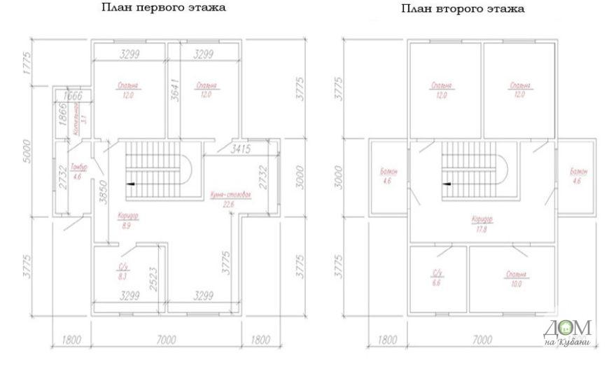 sip-011-plan176.6