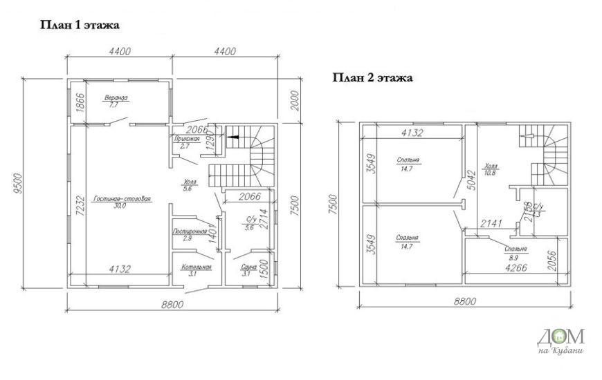 sip-029-plan140.8