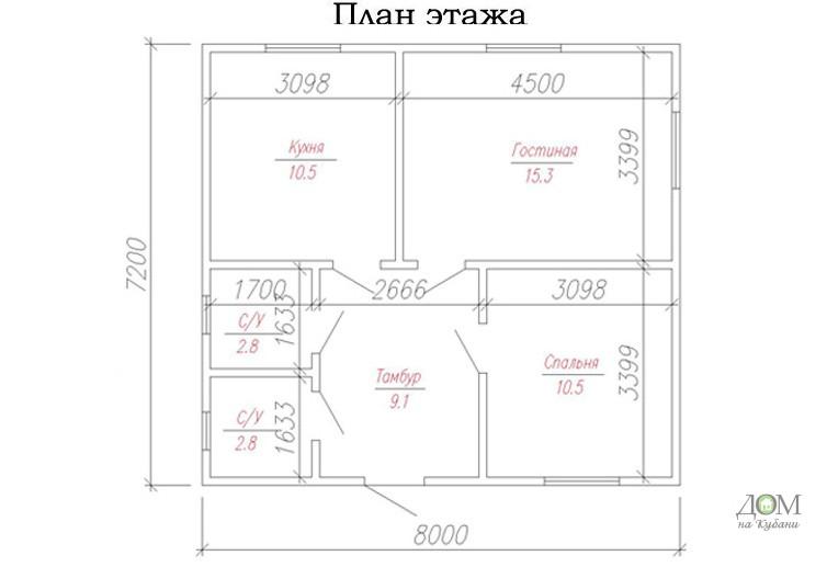 sip-096-plan57.6