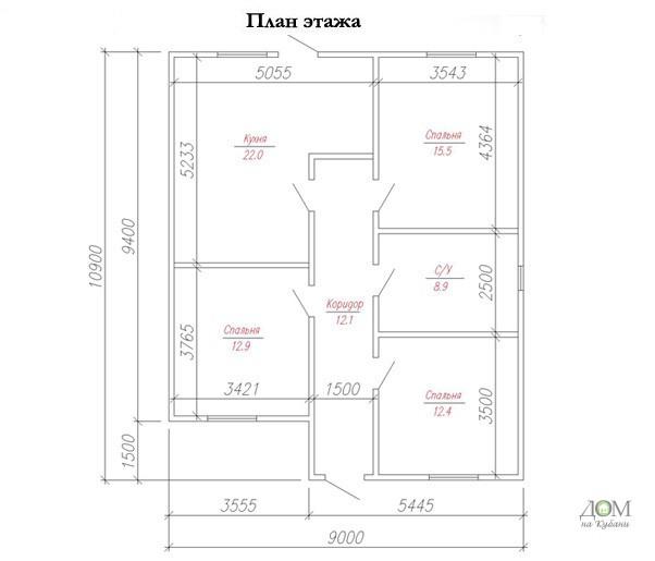 sip-124-plan92.7