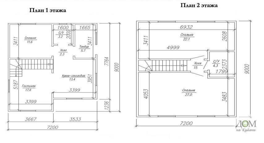 sip-135-plan125.2
