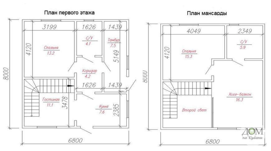 sip-154-plan108.8