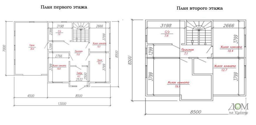 sip-194-plan170.3