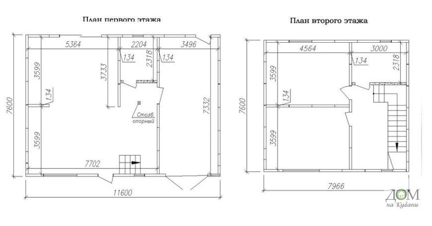 sip-197-plan148.7