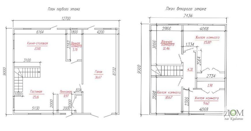 sip-248-plan181.22