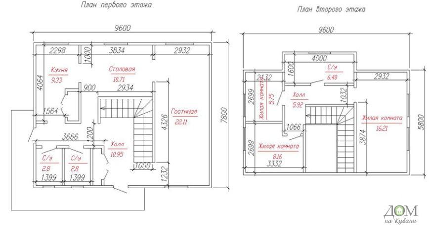 sip-271-plan134.82