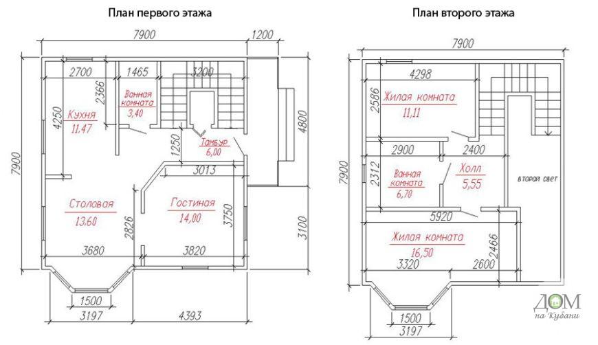 sip-370-plan128.8