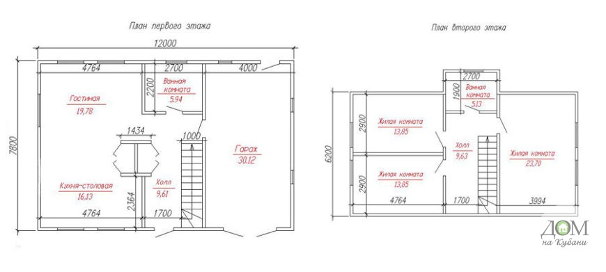 sip-372-plan171.2