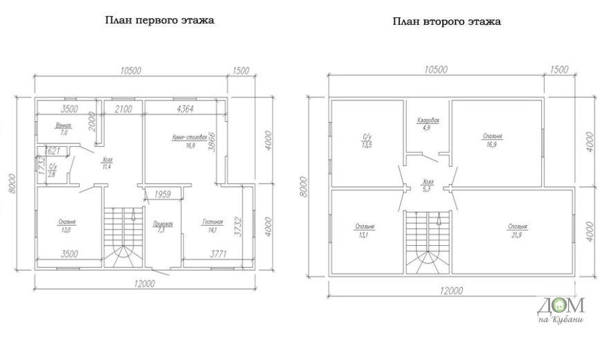 sip-381-plan180