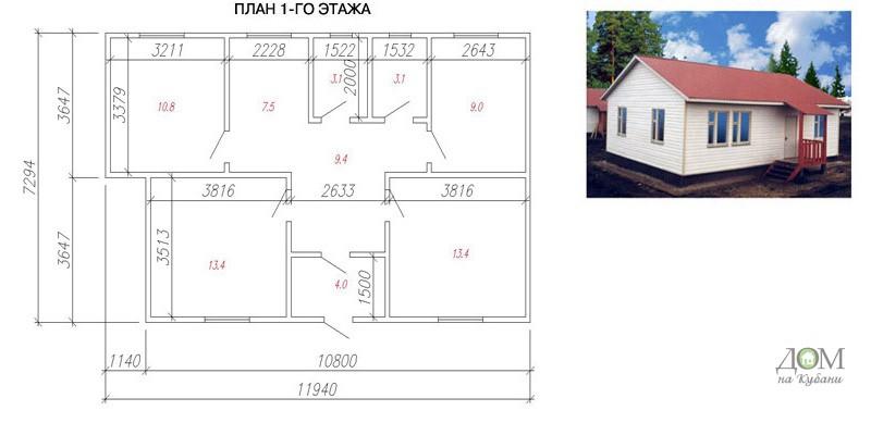 sip-625-plan82.3