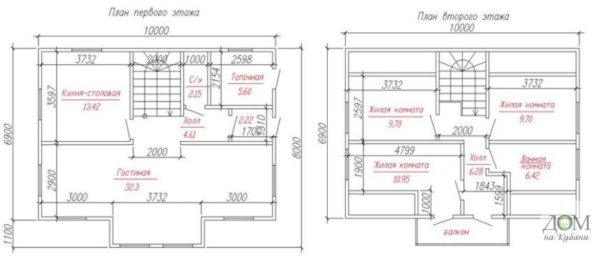 sip-627-plan146.8
