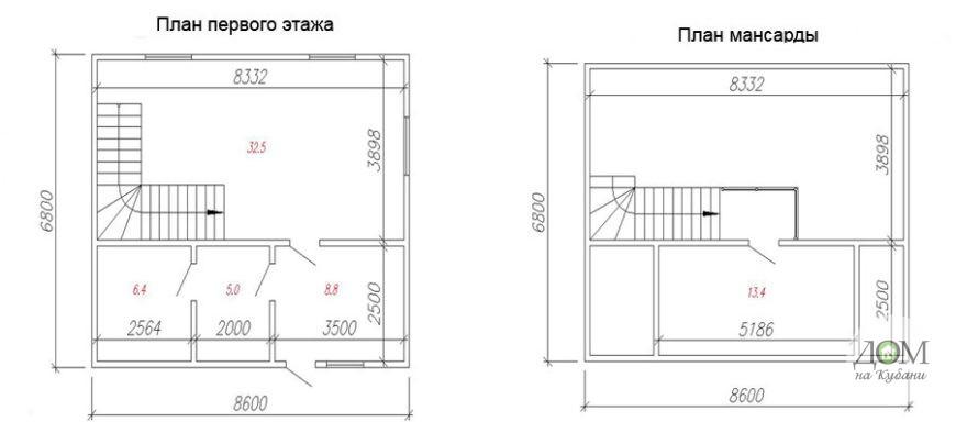 sip-647-plan153.2