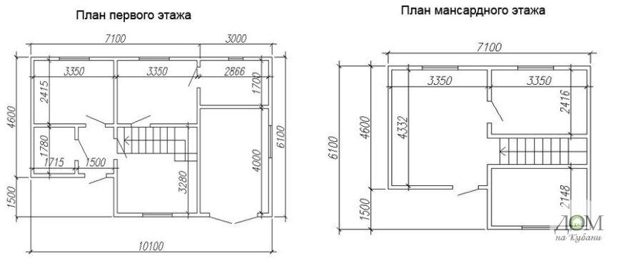 sip-648-plan99.7
