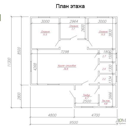 sip-659-plan94