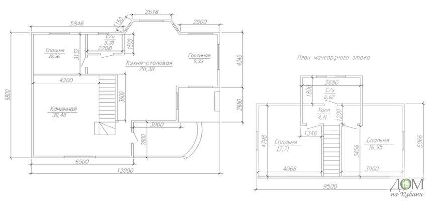 sip-677-plan154.06