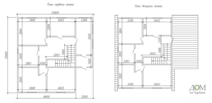 sip-688-plan145.8