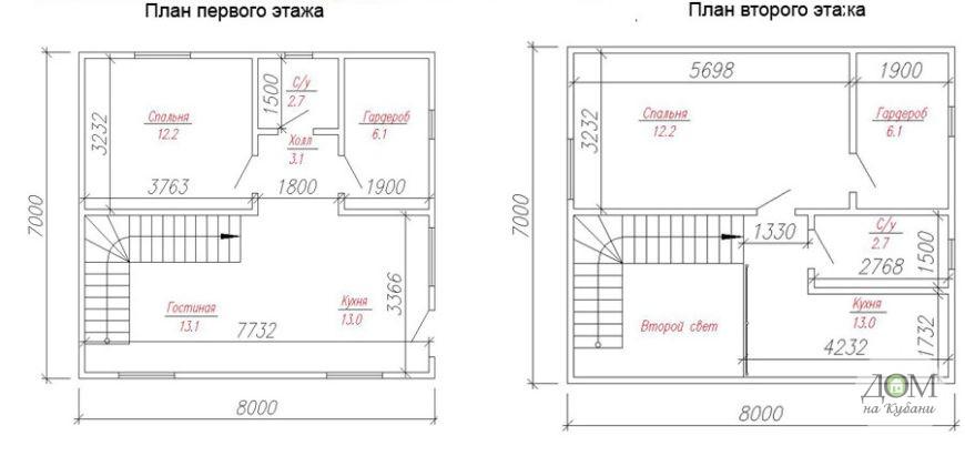 sip-696-plan112