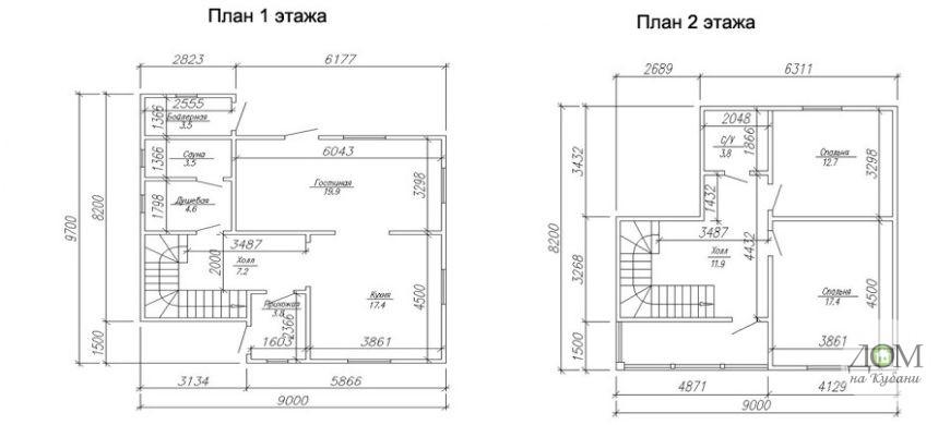 sip-708-plan130.6