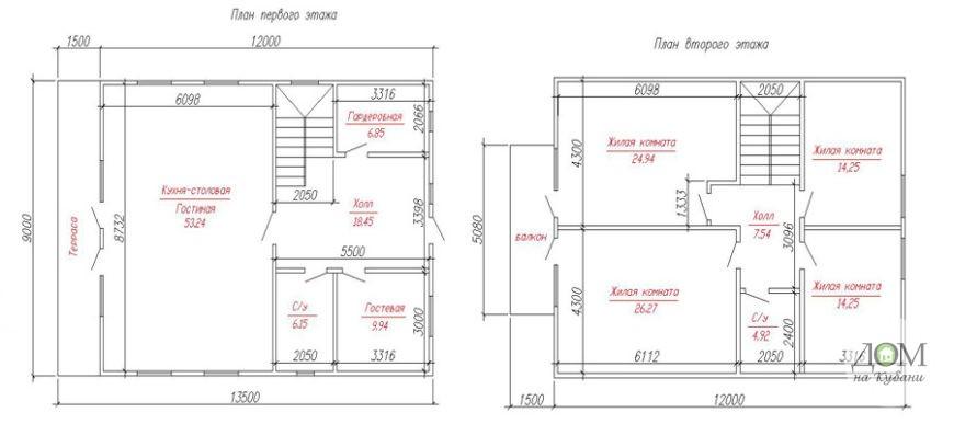 sip-742-plan216