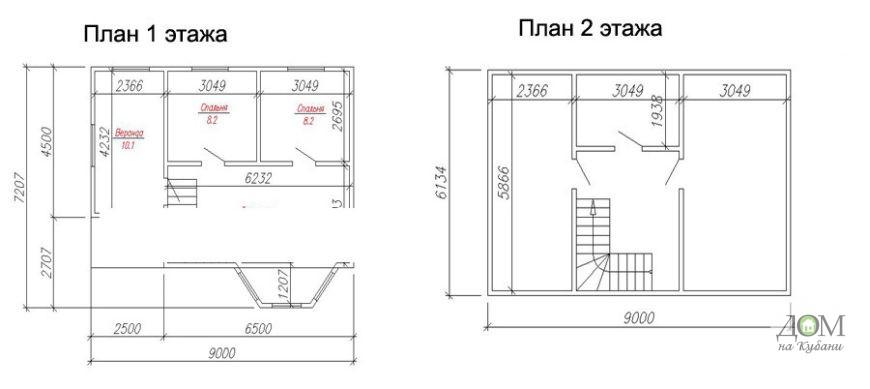 sip-760-plan53.5