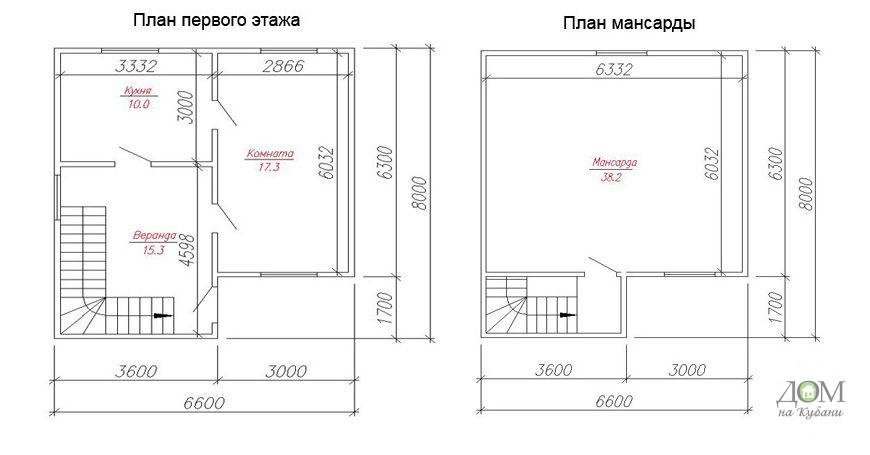 sip-764-plan95.5