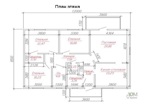 sip-777-plan102